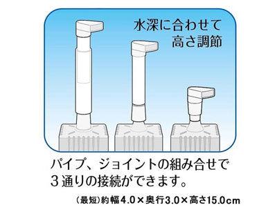 【アクアリウム】ロカボーイのパワーアップパイプ水面から出す?それとも水中?
